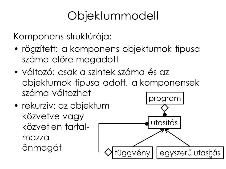 Objektummodell Komponens struktúrája:
