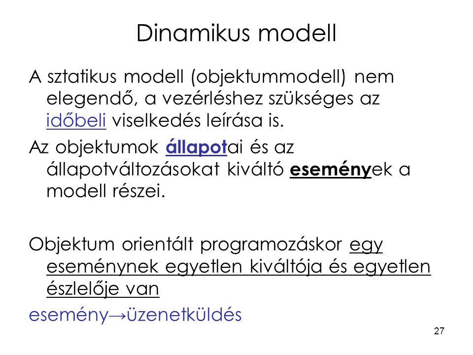 Dinamikus modell A sztatikus modell (objektummodell) nem elegendő, a vezérléshez szükséges az időbeli viselkedés leírása is.