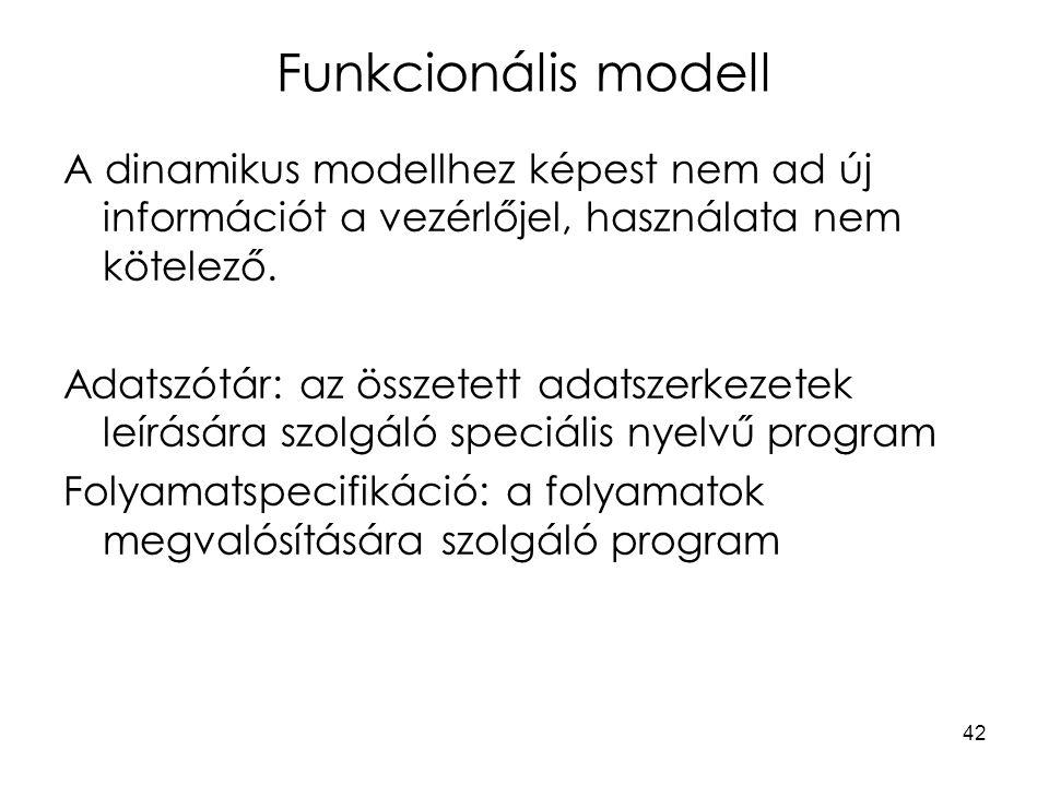 Funkcionális modell A dinamikus modellhez képest nem ad új információt a vezérlőjel, használata nem kötelező.
