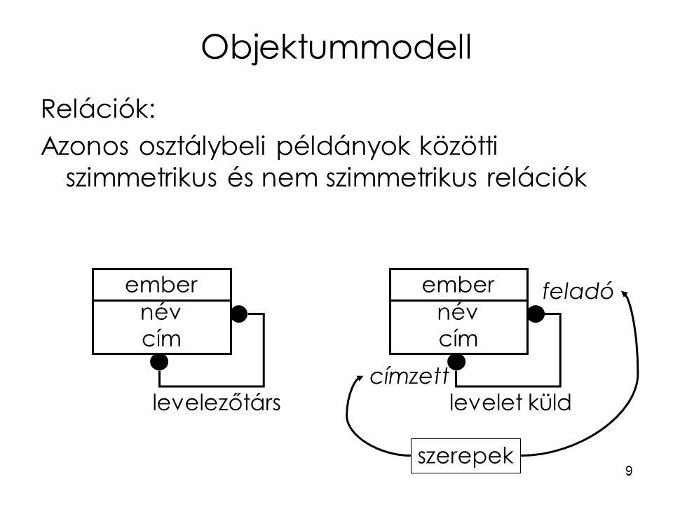 Objektummodell Relációk: