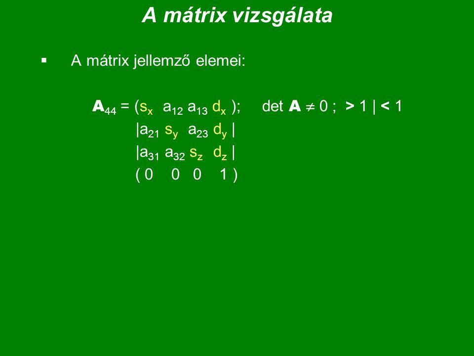 A mátrix vizsgálata
