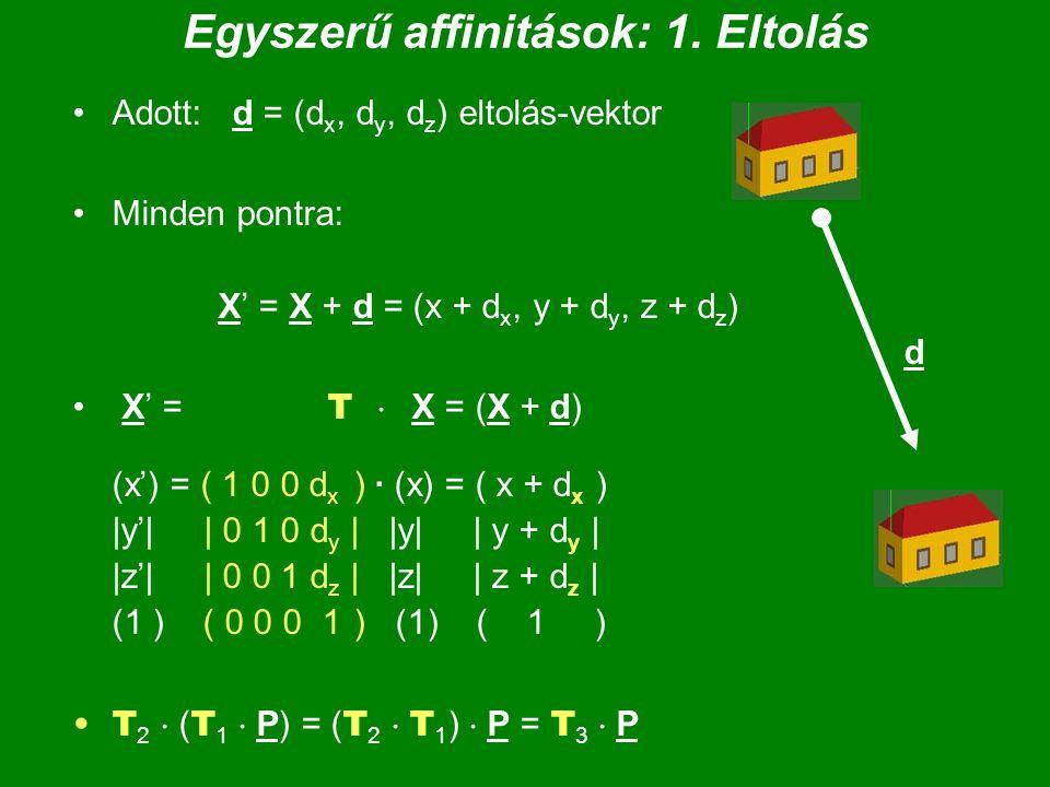 Egyszerű affinitások: 1. Eltolás
