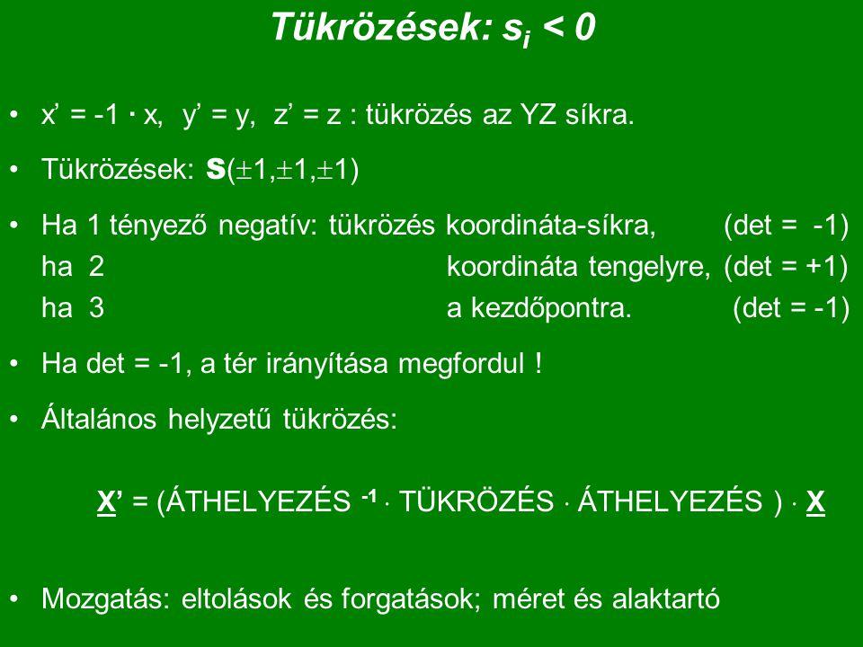 Tükrözések: si < 0 x' = -1 · x, y' = y, z' = z : tükrözés az YZ síkra. Tükrözések: S(1,1,1)