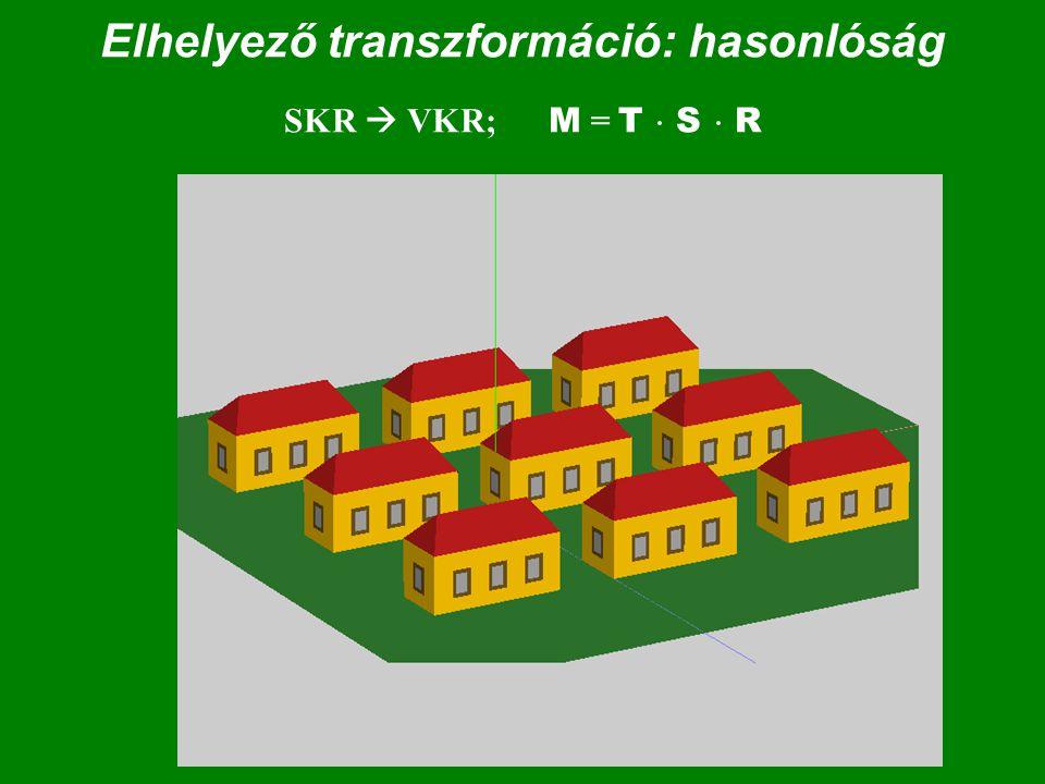 Elhelyező transzformáció: hasonlóság SKR  VKR; M = T  S  R
