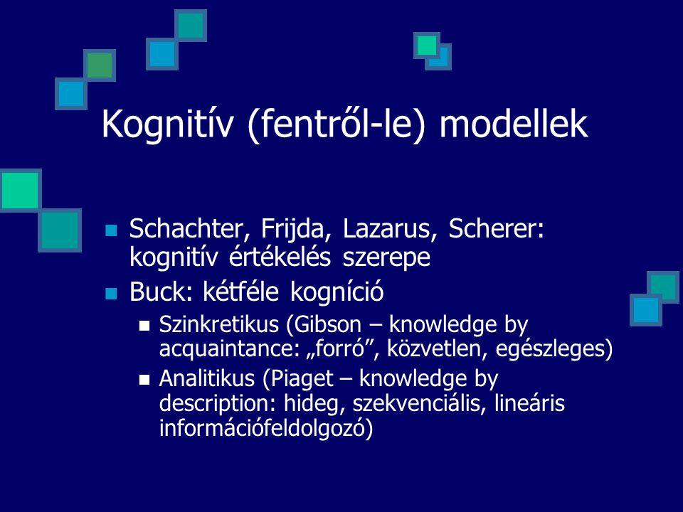 Kognitív (fentről-le) modellek