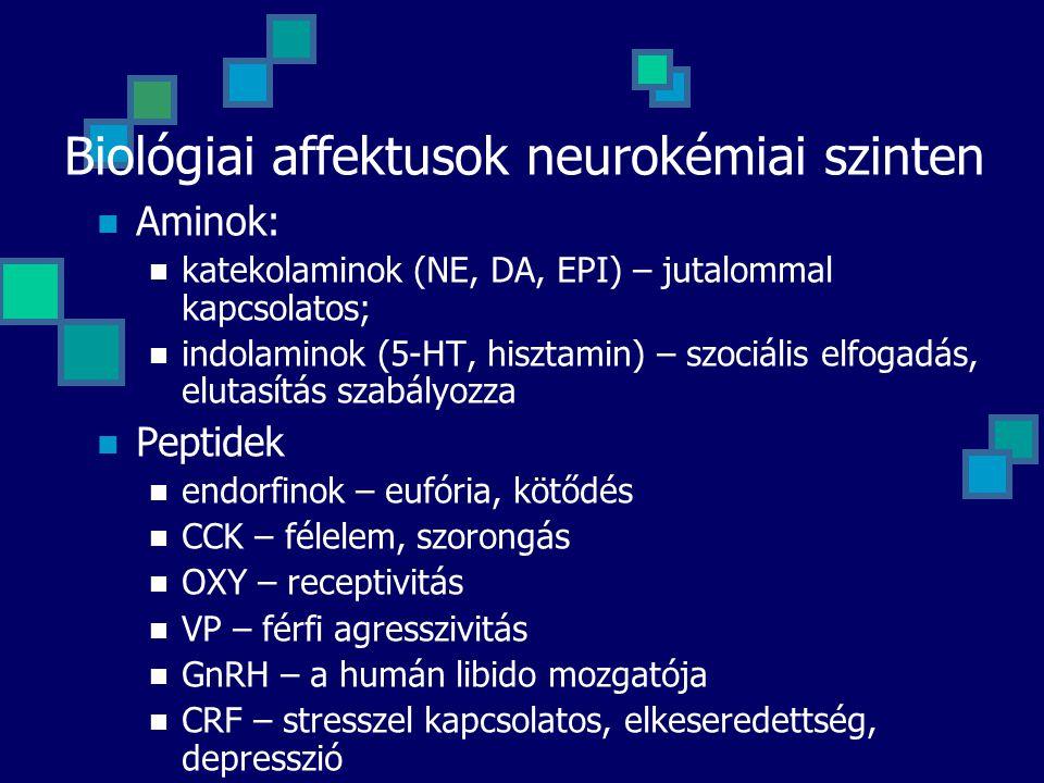 Biológiai affektusok neurokémiai szinten