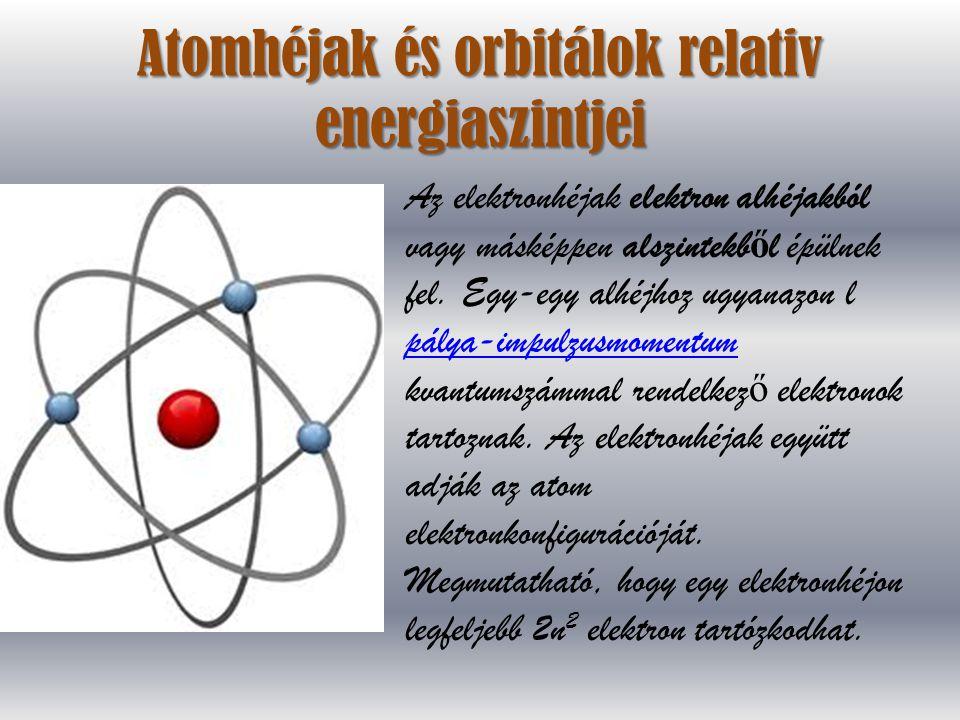 Atomhéjak és orbitálok relativ energiaszintjei