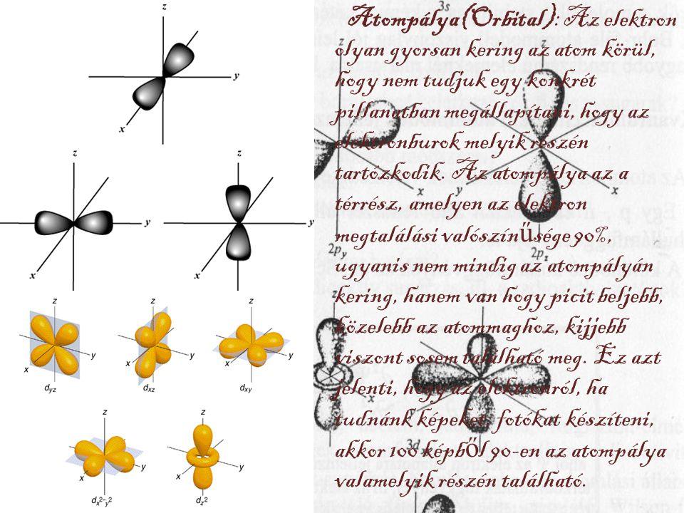 Atompálya(Orbital): Az elektron olyan gyorsan kering az atom körül, hogy nem tudjuk egy konkrét pillanatban megállapítani, hogy az elektronburok melyik részén tartózkodik.