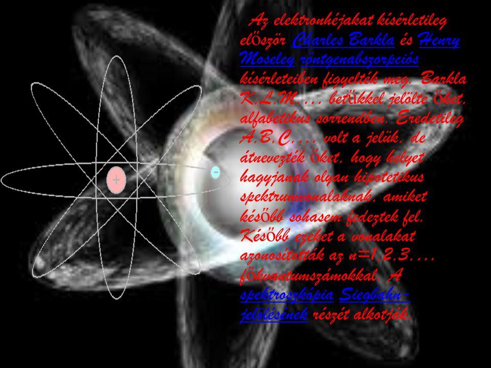 Az elektronhéjakat kísérletileg először Charles Barkla és Henry Moseley röntgenabszorpciós kísérleteiben figyelték meg.