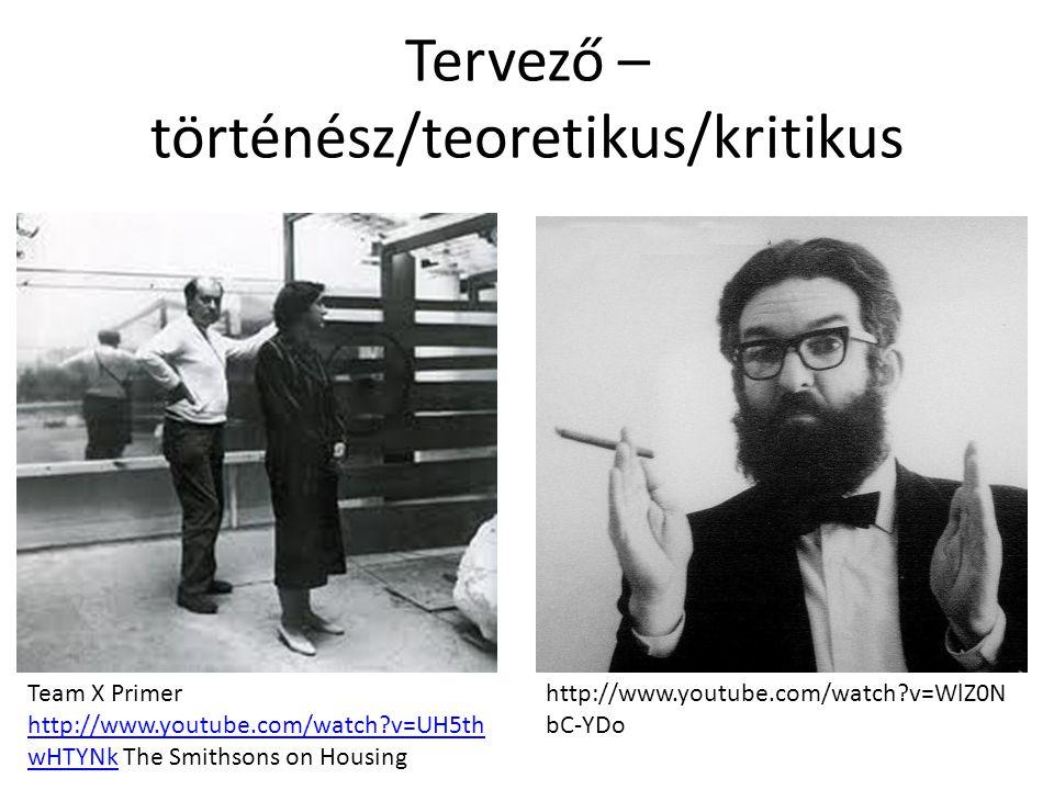 Tervező – történész/teoretikus/kritikus