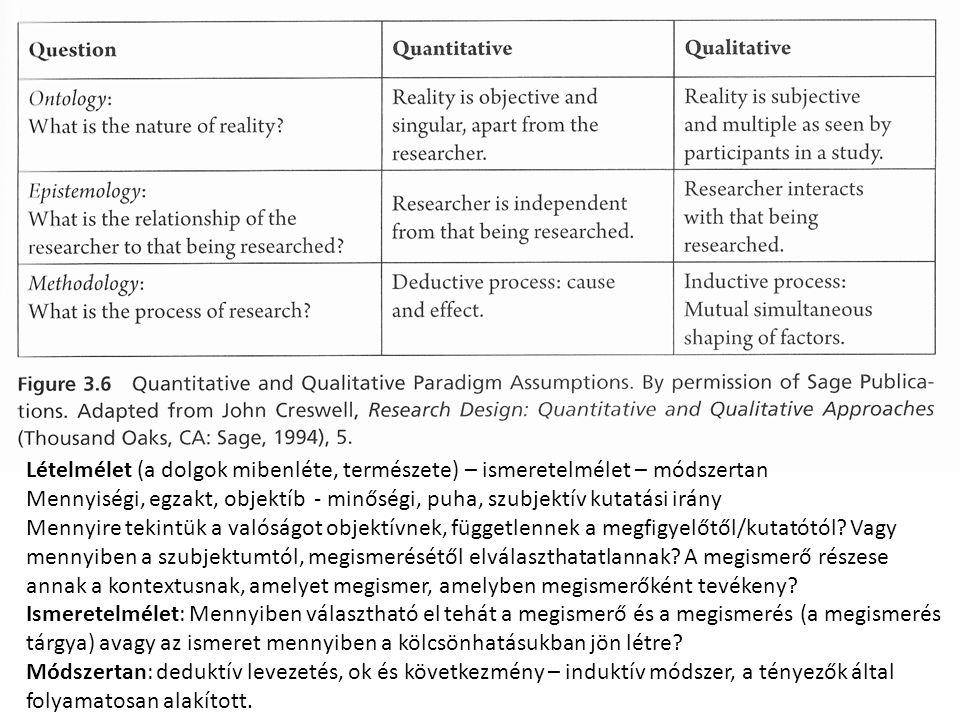 Lételmélet (a dolgok mibenléte, természete) – ismeretelmélet – módszertan