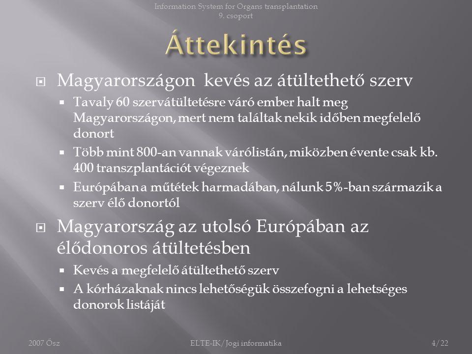 Áttekintés Magyarországon kevés az átültethető szerv