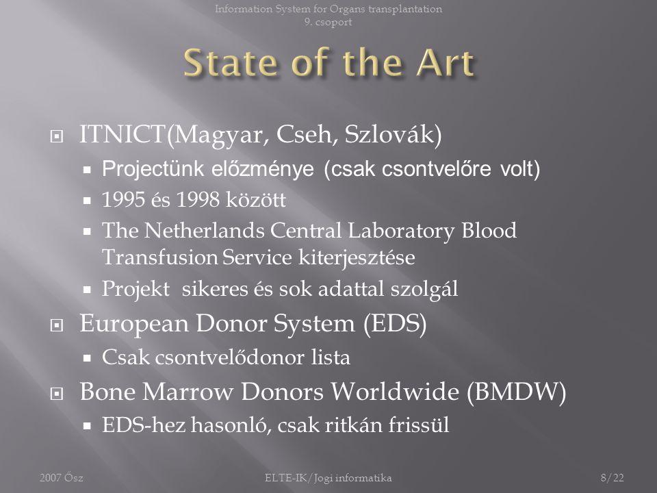 State of the Art ITNICT(Magyar, Cseh, Szlovák)