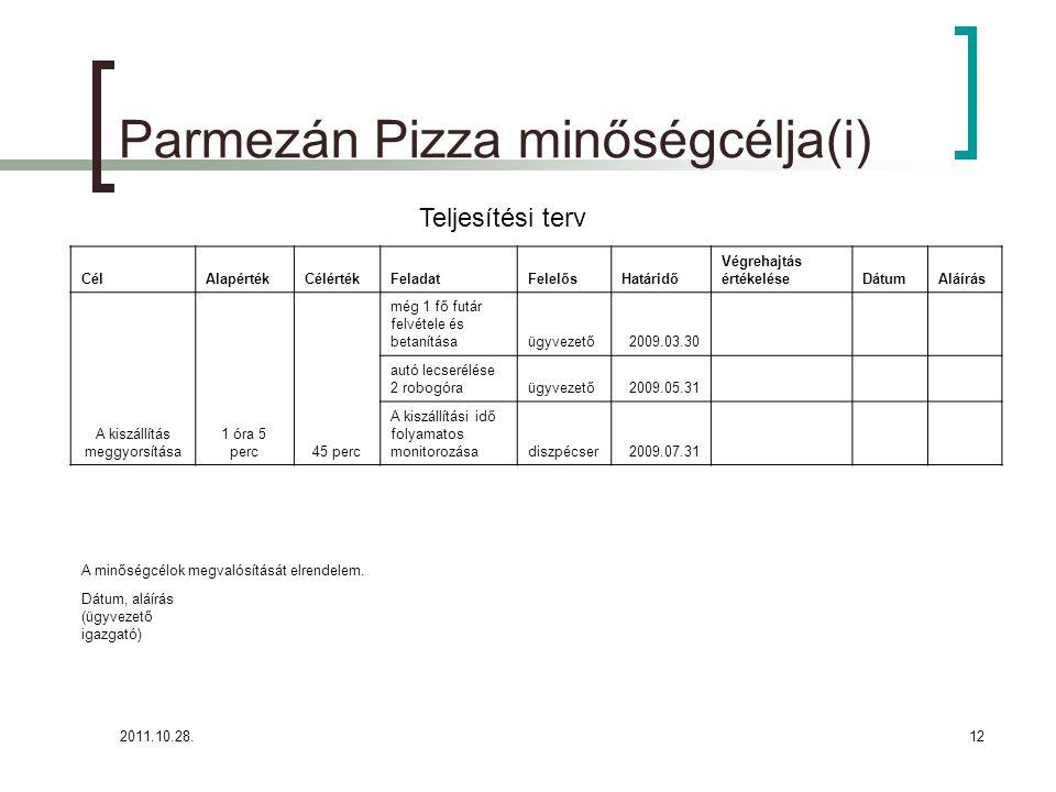 Parmezán Pizza minőségcélja(i)