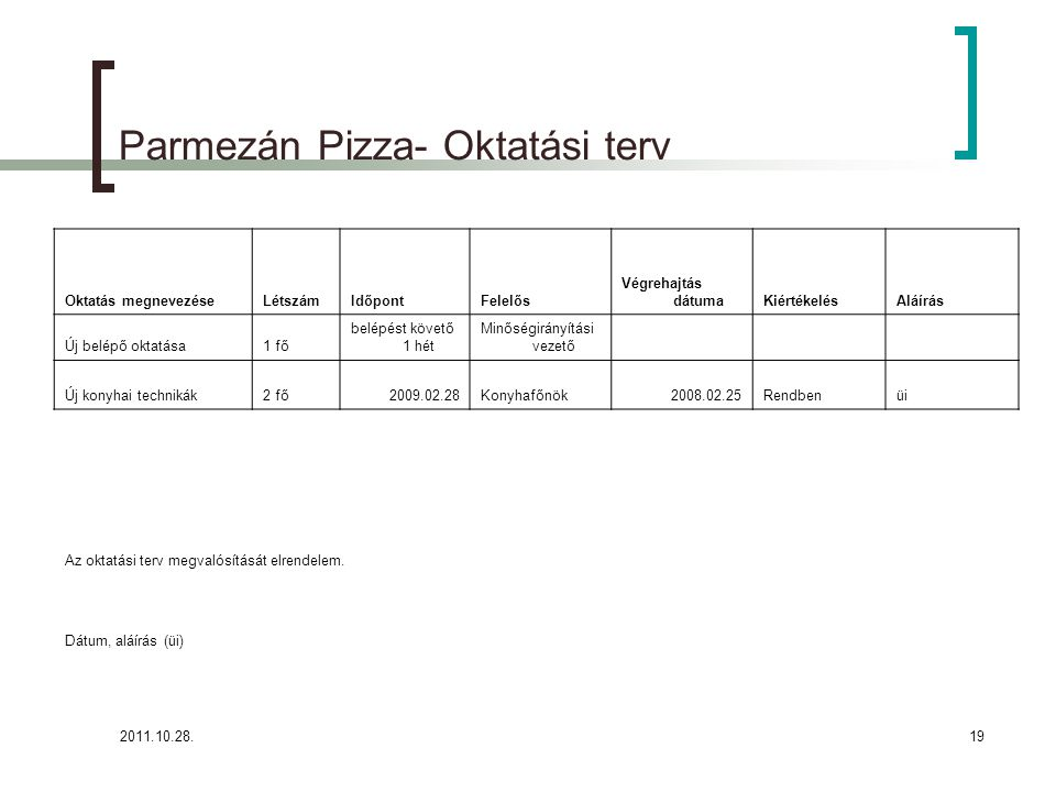Parmezán Pizza- Oktatási terv