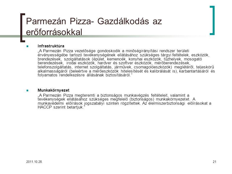 Parmezán Pizza- Gazdálkodás az erőforrásokkal