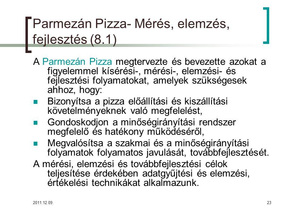 Parmezán Pizza- Mérés, elemzés, fejlesztés (8.1)