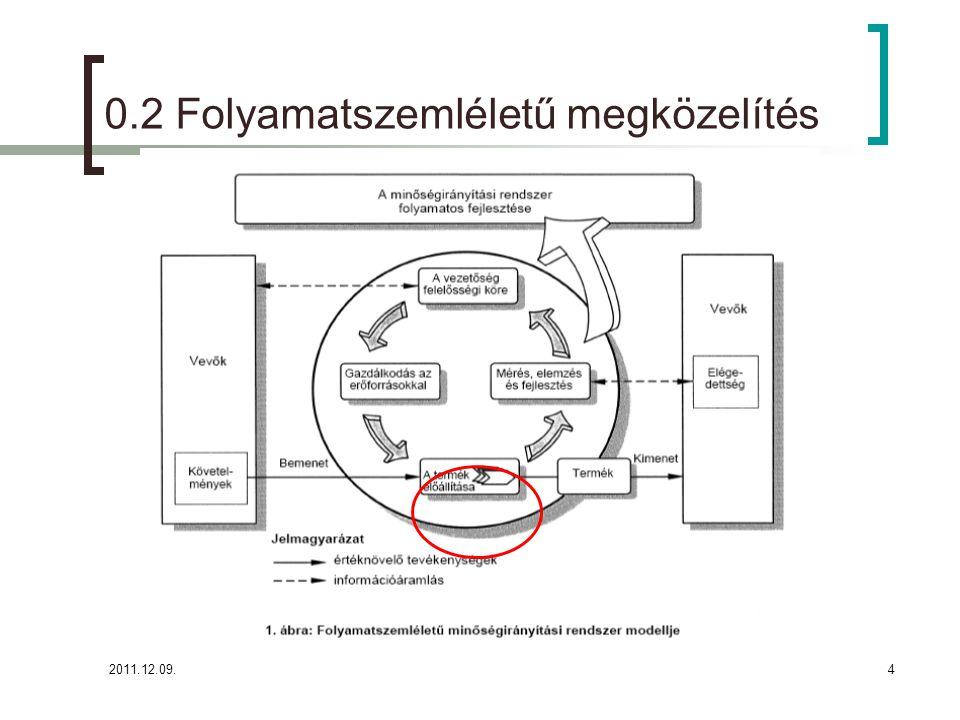 0.2 Folyamatszemléletű megközelítés