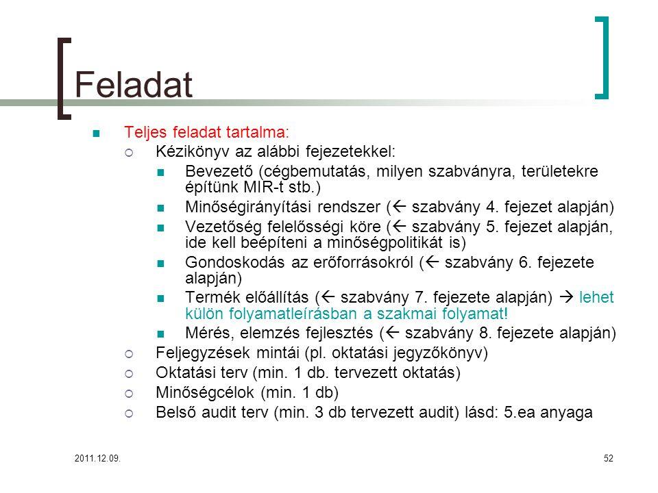 Feladat Teljes feladat tartalma: Kézikönyv az alábbi fejezetekkel: