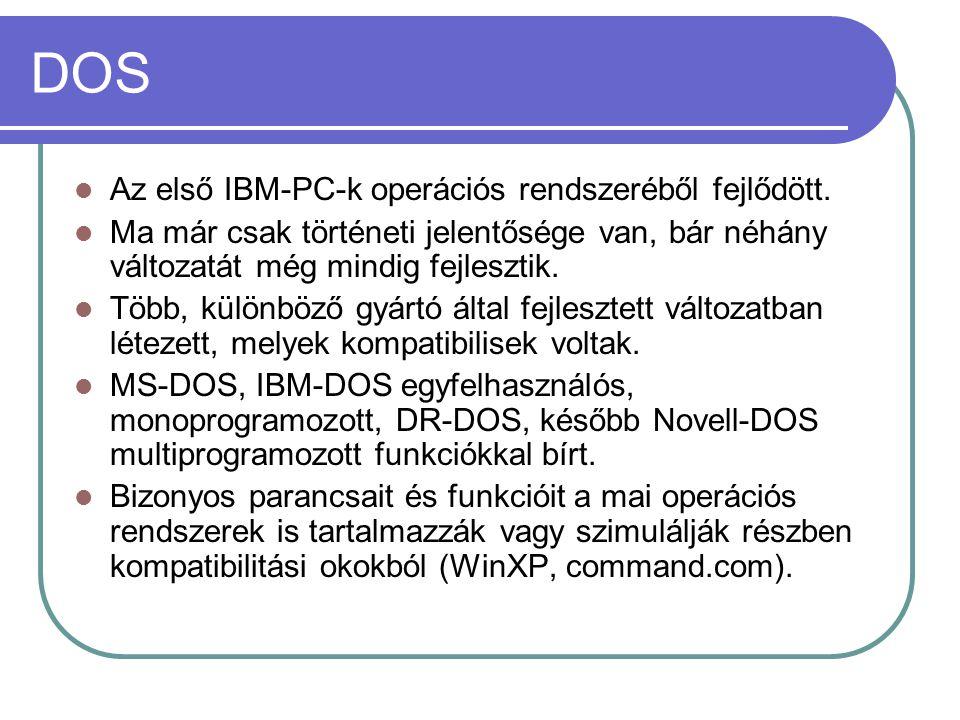 DOS Az első IBM-PC-k operációs rendszeréből fejlődött.