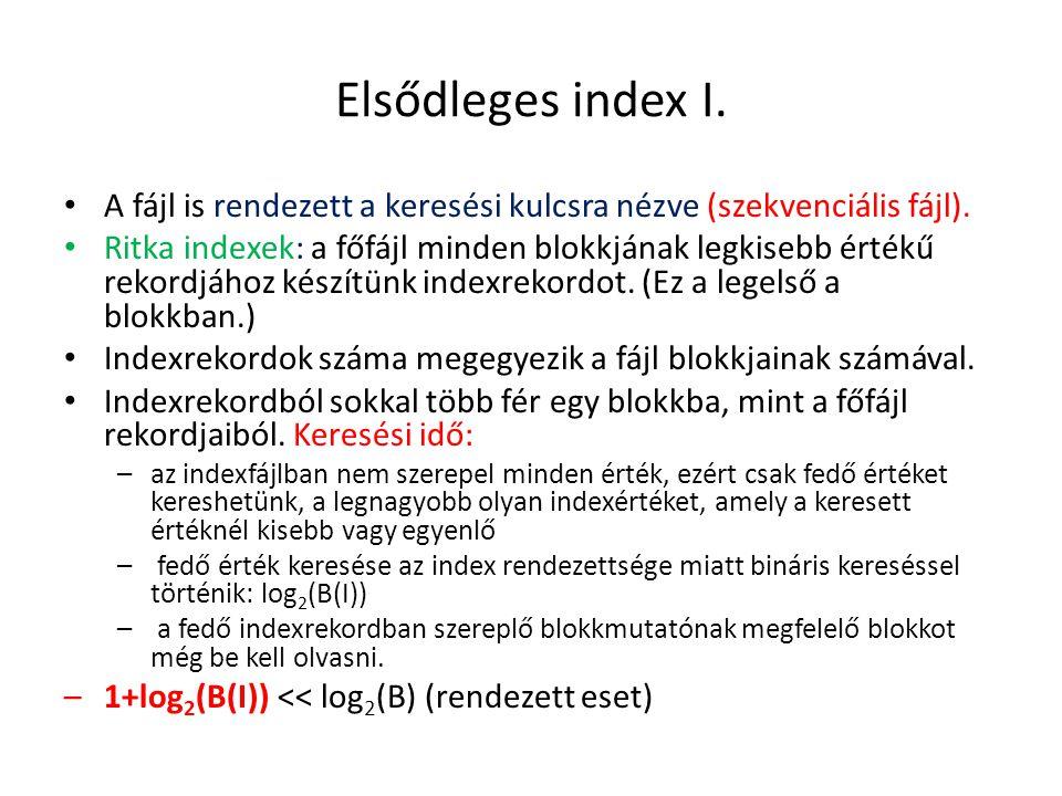 Elsődleges index I. A fájl is rendezett a keresési kulcsra nézve (szekvenciális fájl).