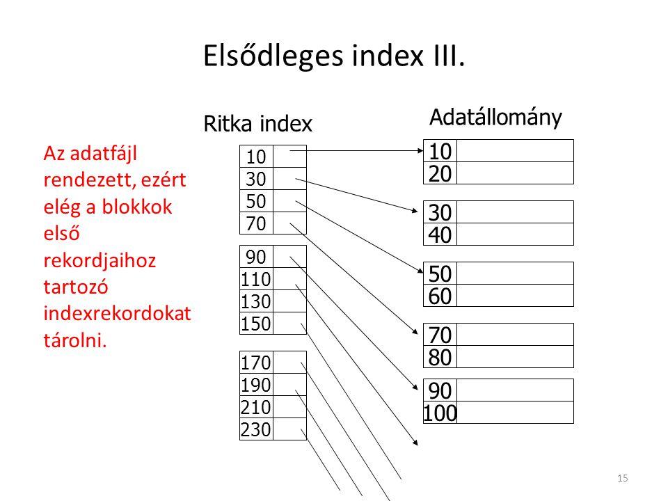 Elsődleges index III. Adatállomány Ritka index