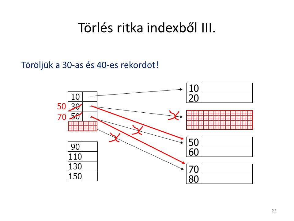 Törlés ritka indexből III.
