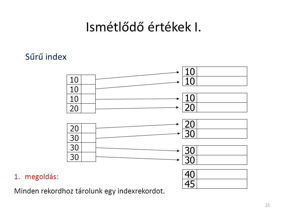 Ismétlődő értékek I. Sűrű index 10 10 20 10 20 10 30 20 30 20 30 30 45