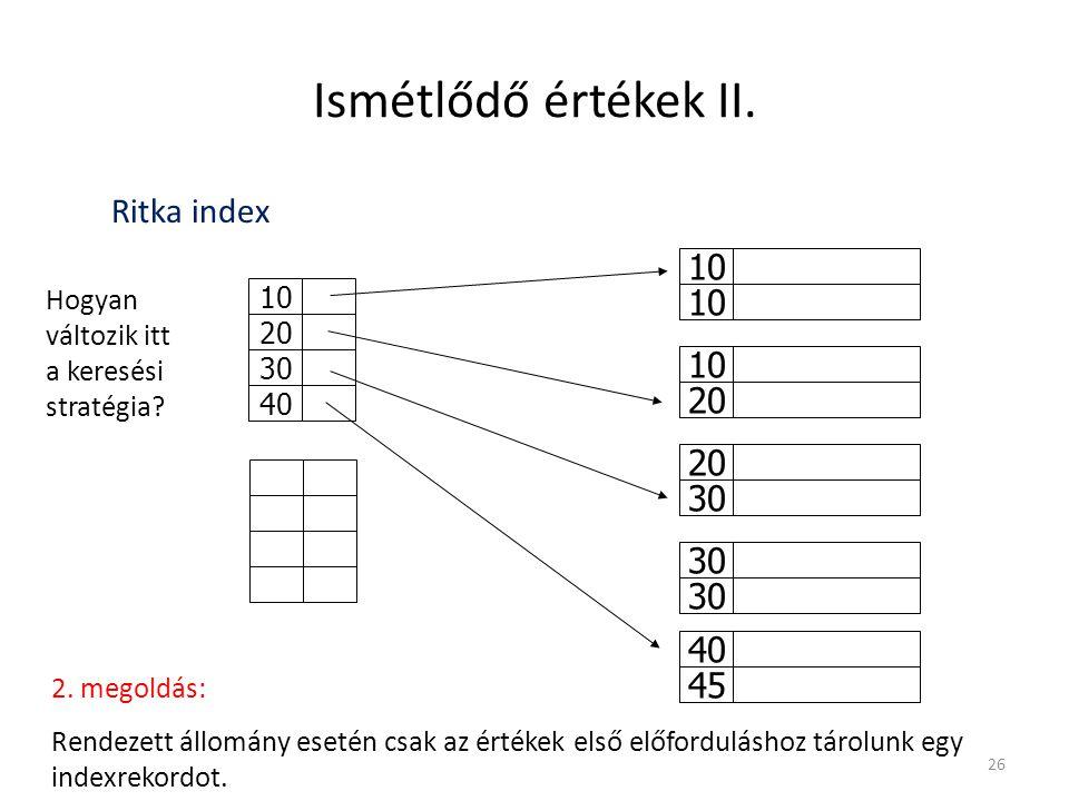 Ismétlődő értékek II. Ritka index 10 10 20 20 30 30 40 45 Hogyan