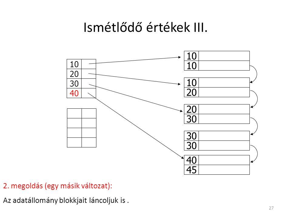 Ismétlődő értékek III. 10. 10. 20. 30. 20. 10. 40. 30. 20. 30. 45. 40. 2. megoldás (egy másik változat):