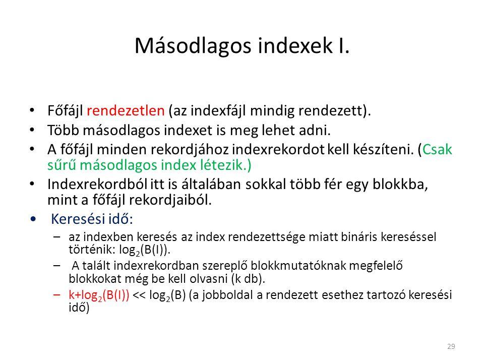 Másodlagos indexek I. Főfájl rendezetlen (az indexfájl mindig rendezett). Több másodlagos indexet is meg lehet adni.