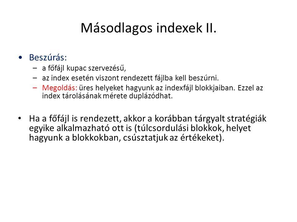 Másodlagos indexek II. Beszúrás:
