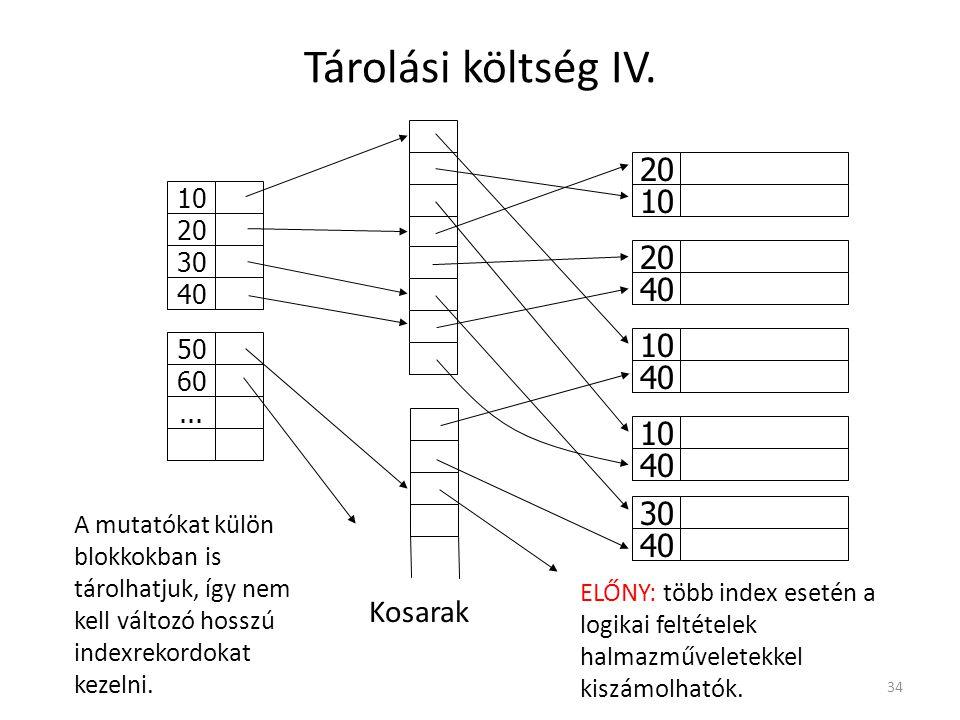 Tárolási költség IV. 20 10 20 40 10 40 10 40 30 40 Kosarak 10 20 30 40