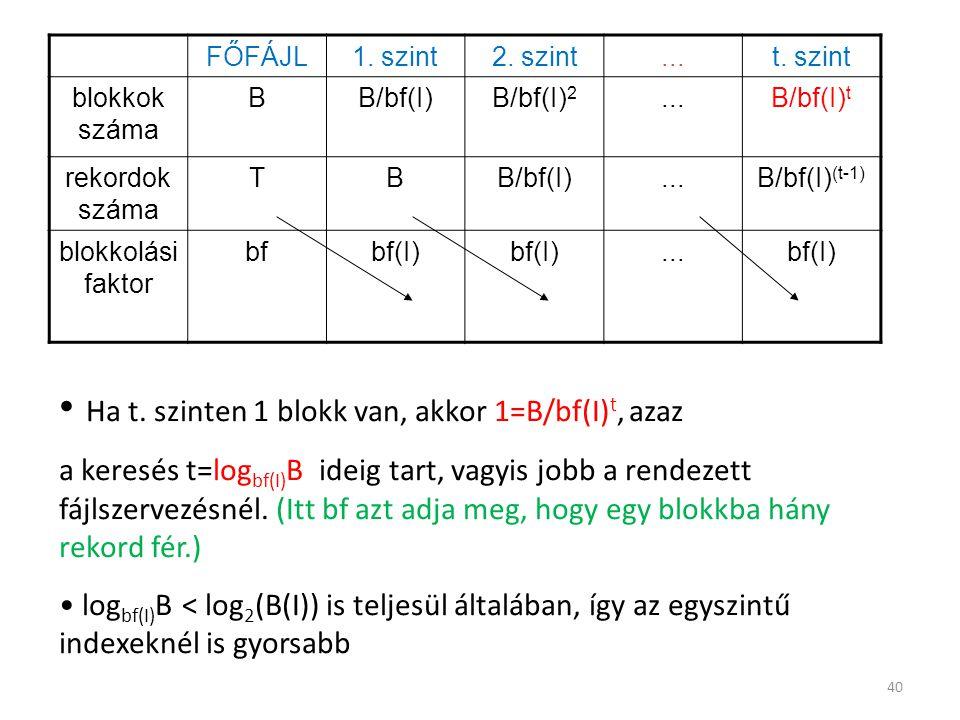 Ha t. szinten 1 blokk van, akkor 1=B/bf(I)t, azaz