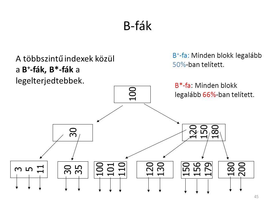 B-fák A többszintű indexek közül a B+-fák, B*-fák a legelterjedtebbek.