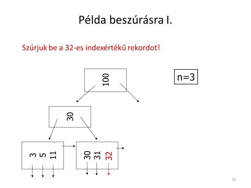 Példa beszúrásra I. n=3 Szúrjuk be a 32-es indexértékű rekordot! 100