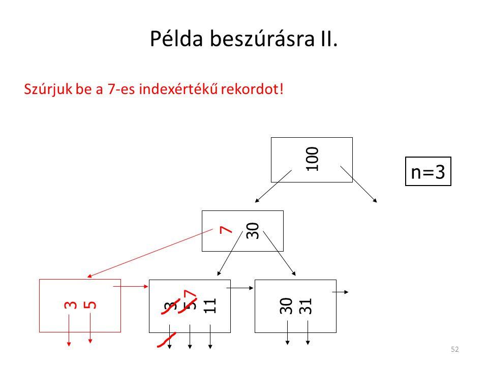 Példa beszúrásra II. n=3 Szúrjuk be a 7-es indexértékű rekordot! 100