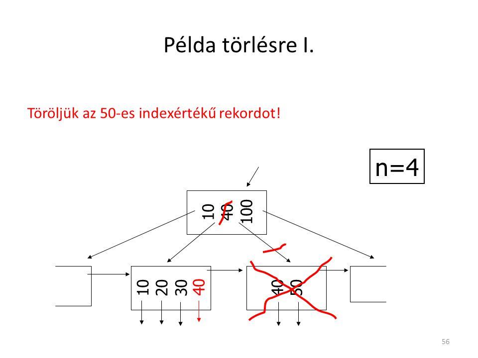 Példa törlésre I. n=4 Töröljük az 50-es indexértékű rekordot! 10 40
