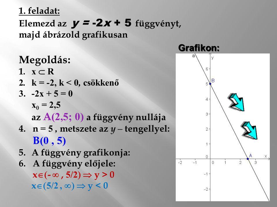Megoldás: 1. feladat: Elemezd az y = -2x + 5 függvényt,