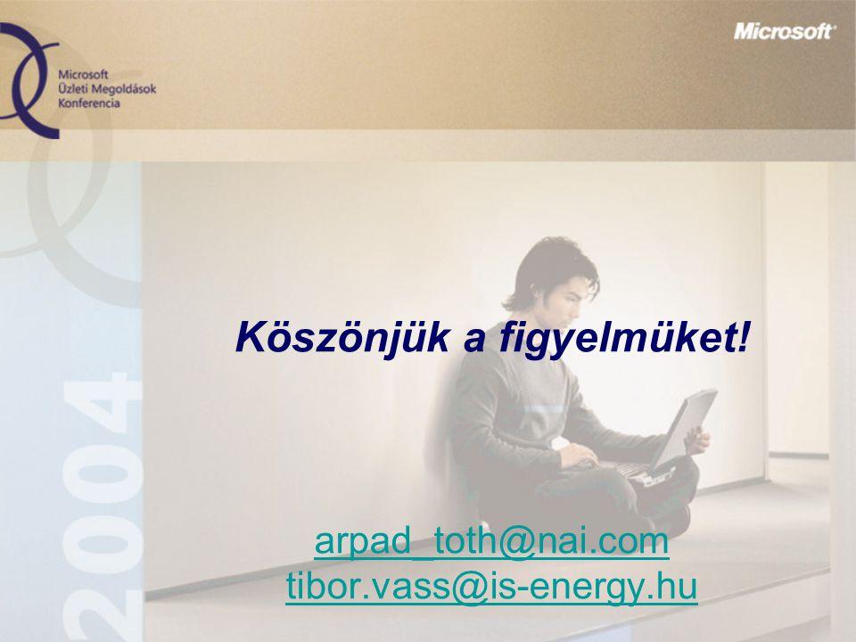 Köszönjük a figyelmüket! arpad_toth@nai.com tibor.vass@is-energy.hu