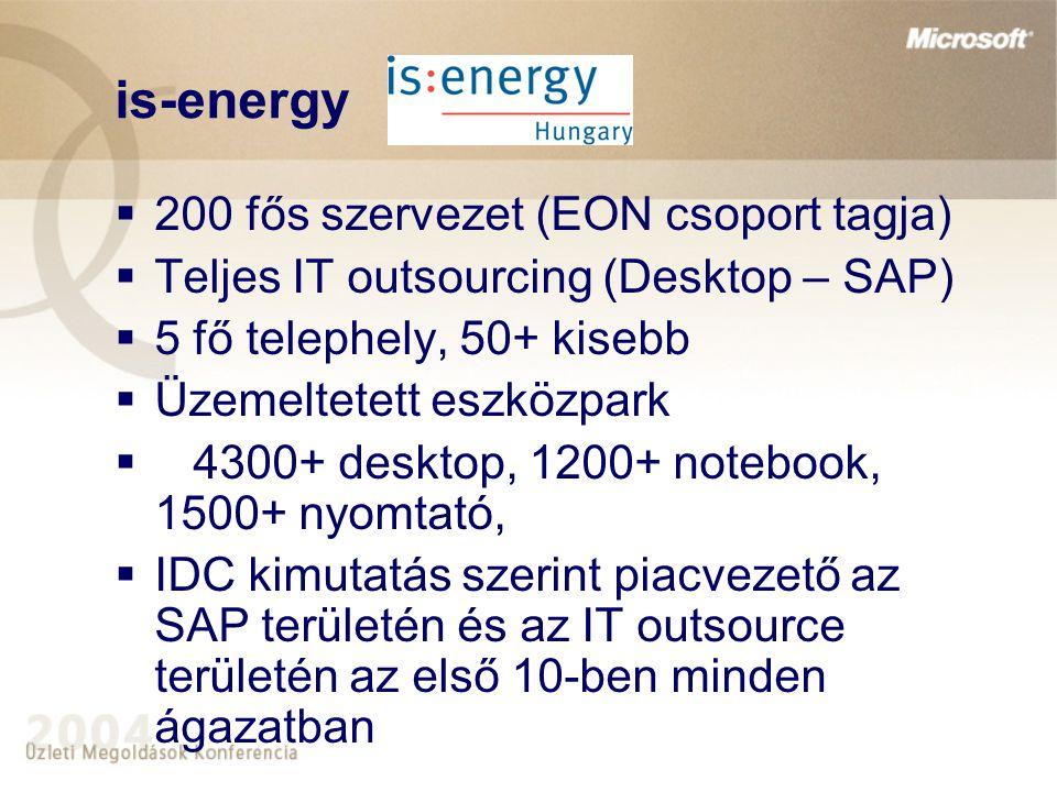 is-energy 200 fős szervezet (EON csoport tagja)