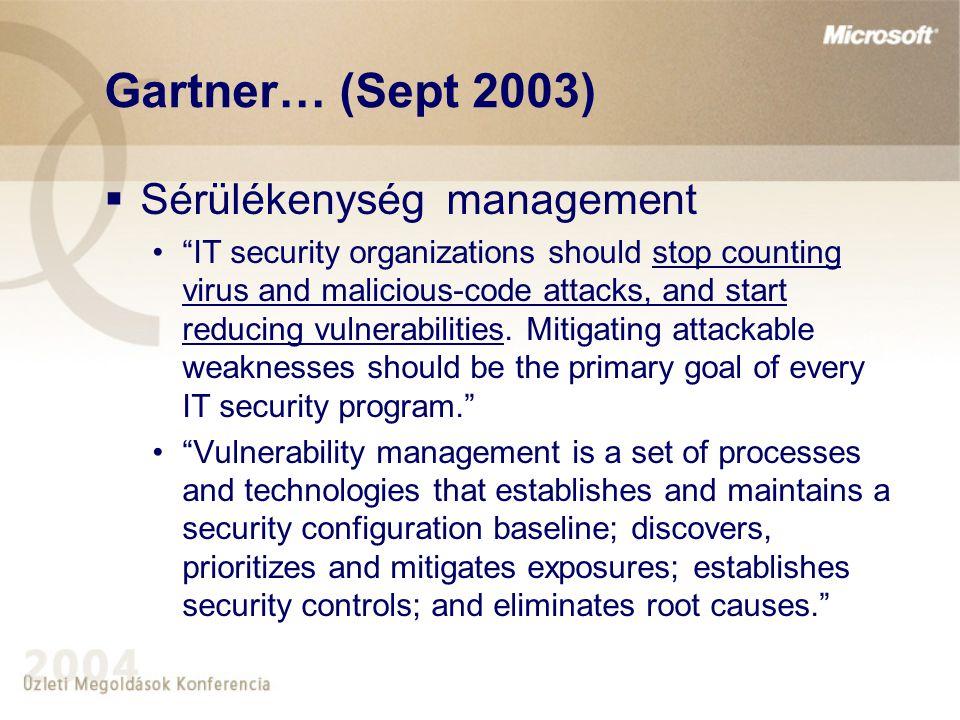 Gartner… (Sept 2003) Sérülékenység management