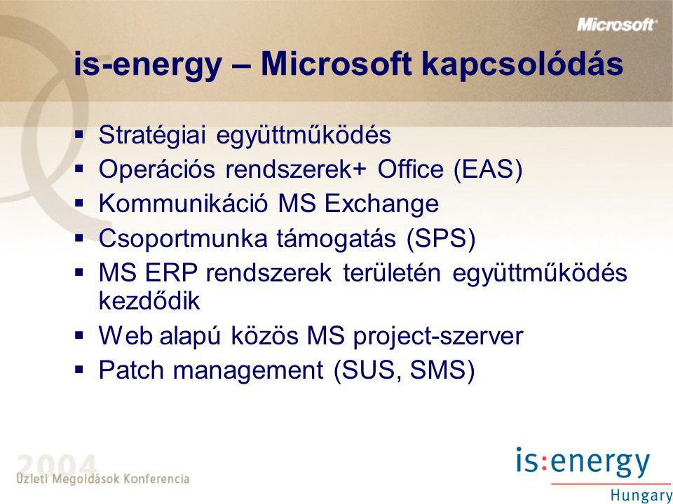 is-energy – Microsoft kapcsolódás