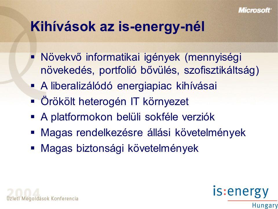 Kihívások az is-energy-nél