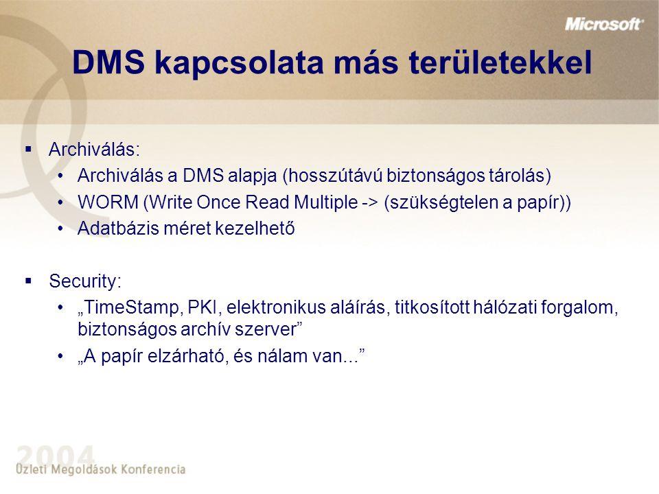 DMS kapcsolata más területekkel
