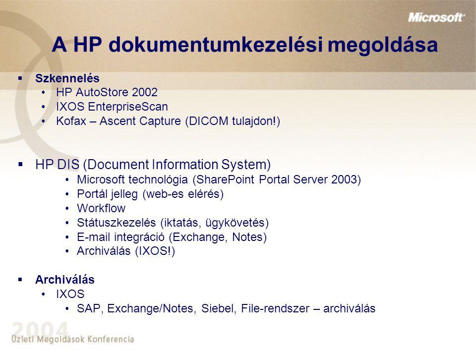 A HP dokumentumkezelési megoldása