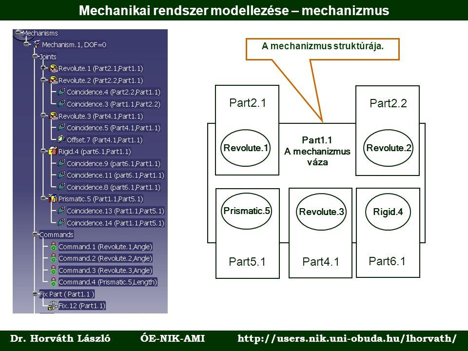 Mechanikai rendszer modellezése – mechanizmus