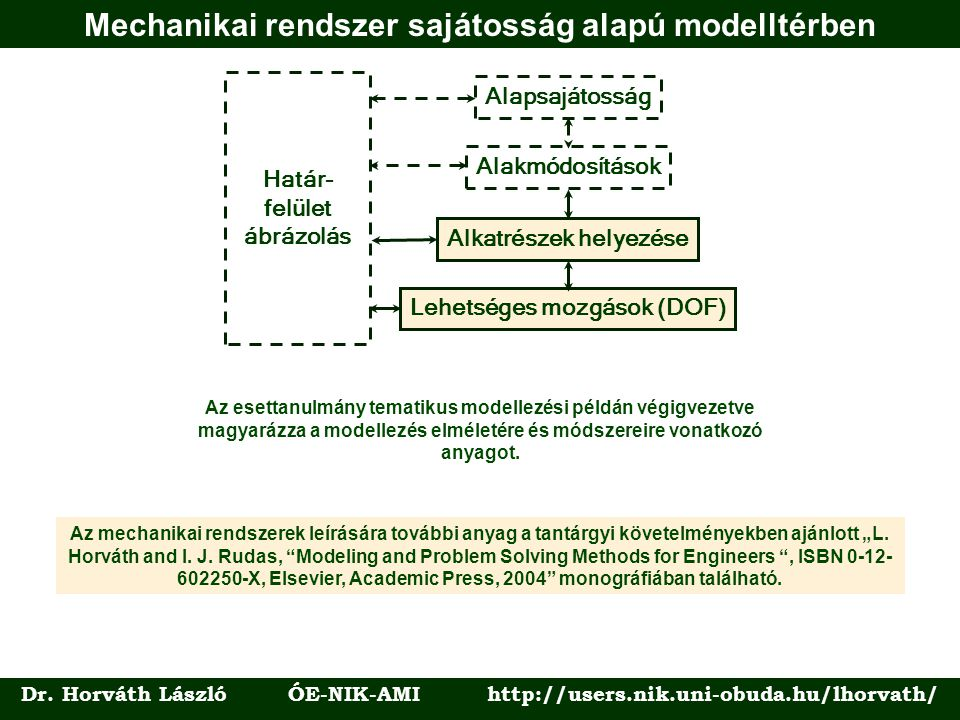 Mechanikai rendszer sajátosság alapú modelltérben