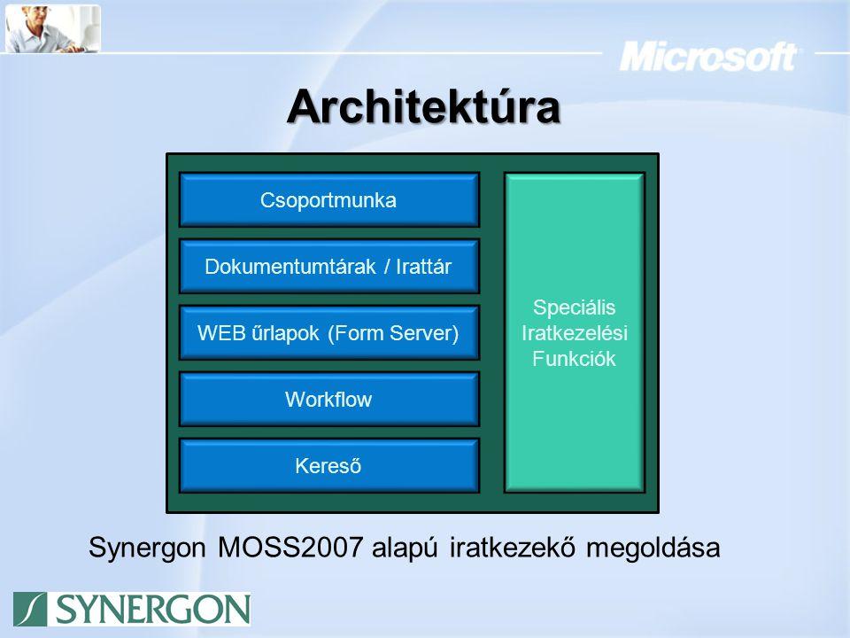 Architektúra Synergon MOSS2007 alapú iratkezekő megoldása Csoportmunka