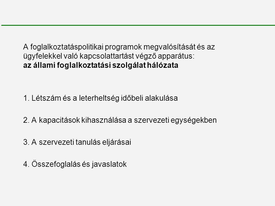 A foglalkoztatáspolitikai programok megvalósítását és az ügyfelekkel való kapcsolattartást végző apparátus: